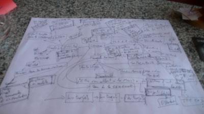 nanowrimo 2007 outline