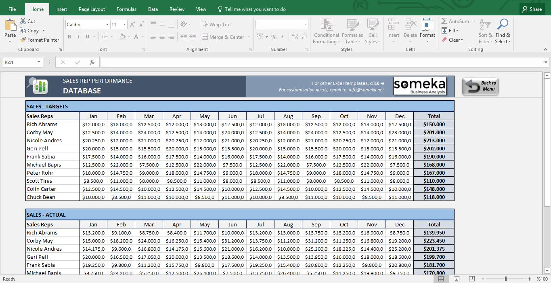 Salesman Performance Tracking