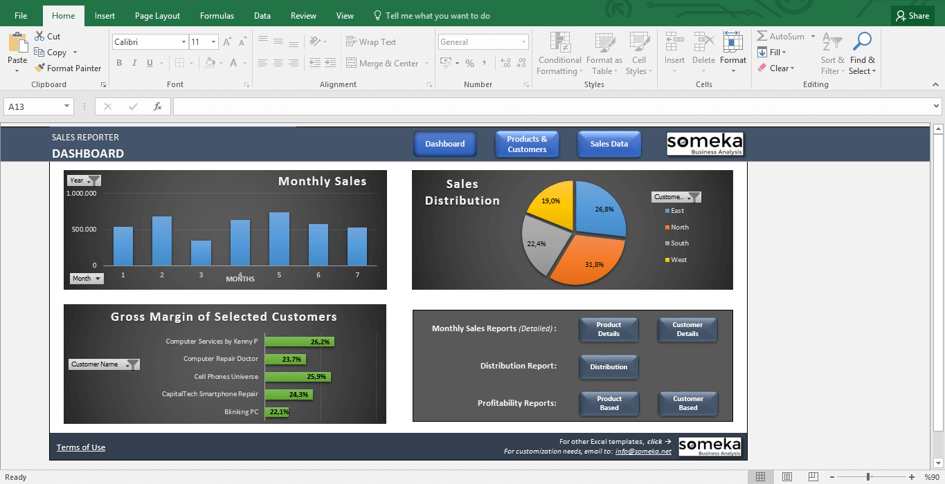 Sales Dashboard Template