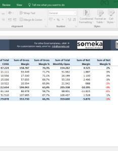 Trade business model feasibility study template in excel screenshot image someka also kit for startups financial plan rh