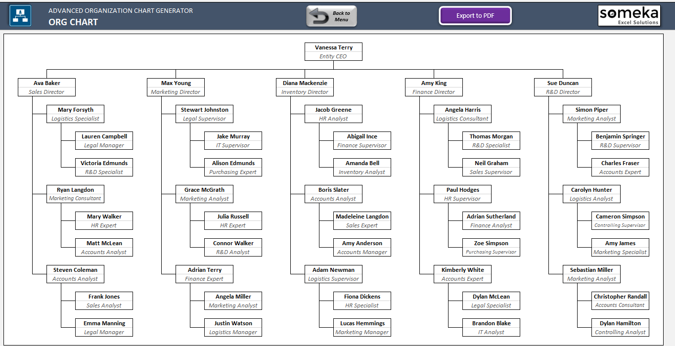 Automatic Org Chart Generator Advanced Version Excel
