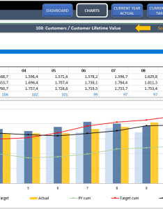 General management kpi dashboard excel template someka ss also ready to use and professional rh