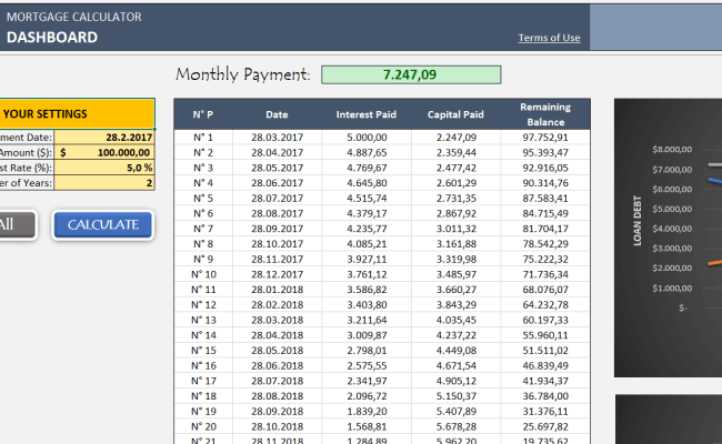Excel Mortgage Calculator Mortgage Payment Calculator