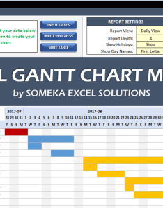 Excel gantt chart maker template someka cover also easily create your in rh