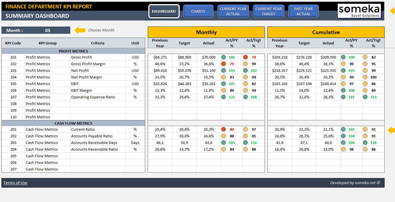 Excel Templates | Excel Spreadsheets | Someka.net