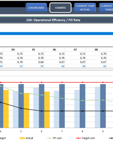 Supply chain and logistics kpi dashboard excel template someka ss also  ready to use rh