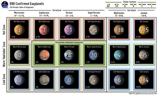 exoplanet table