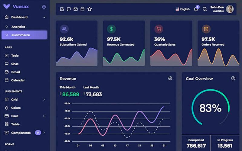 Vuesax Admin Dashboard Template