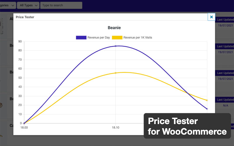 Price Tester For Woocommerce