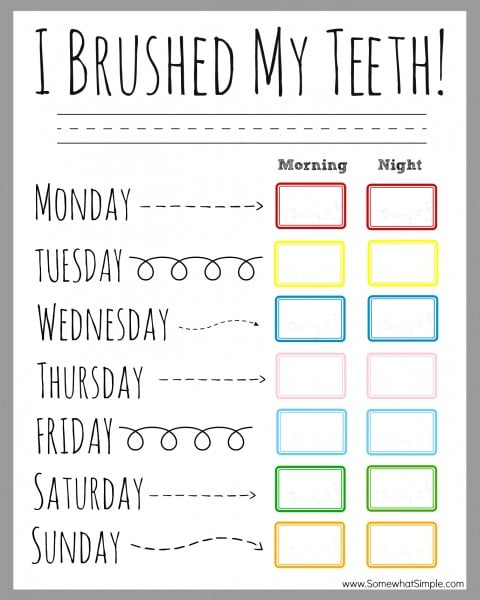 Toddler Teeth Chart