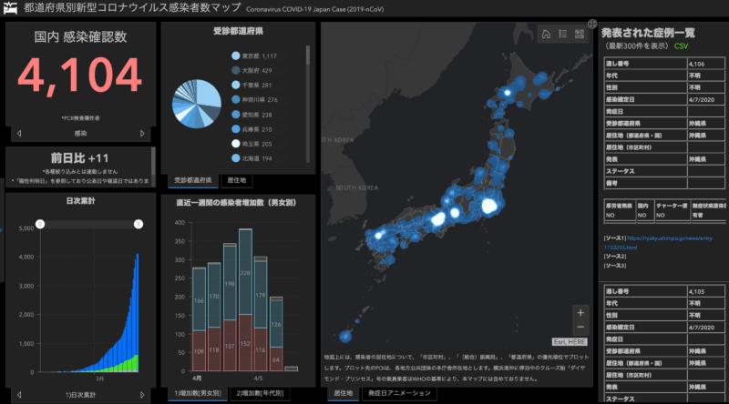 都道府県別新型コロナウイルス感染者数マップ