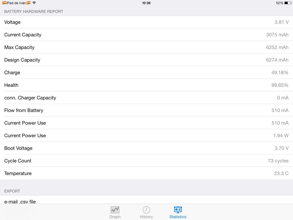 Estado de la batería de un iPad
