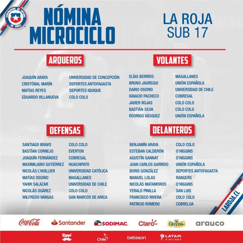 Nómina Chile Sub 17