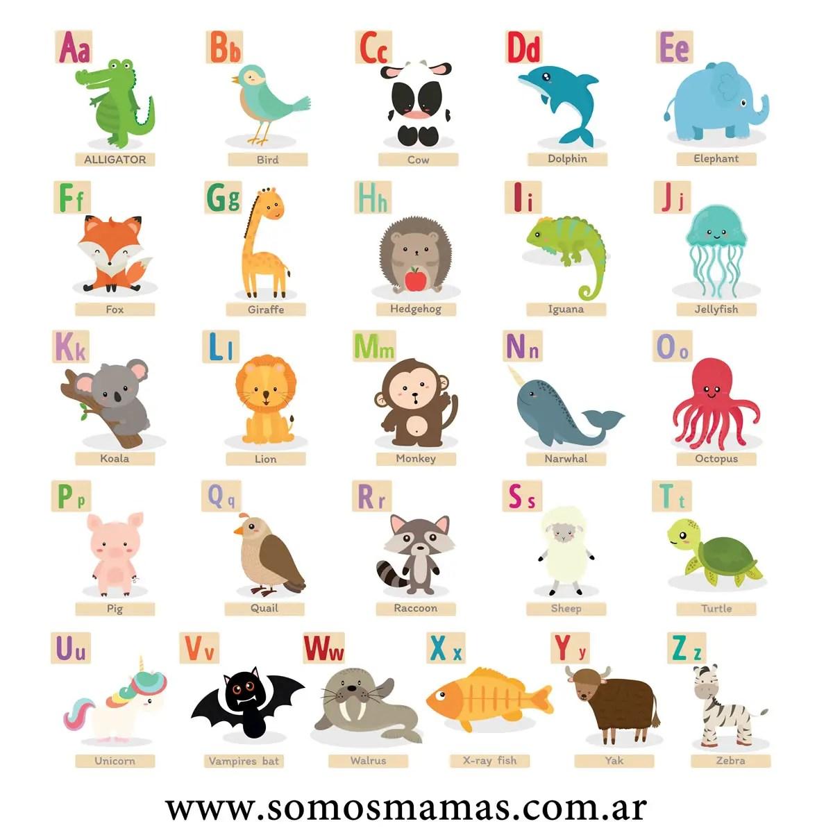 Como Se Dice Que Su Nombre En Ingles The Emoji