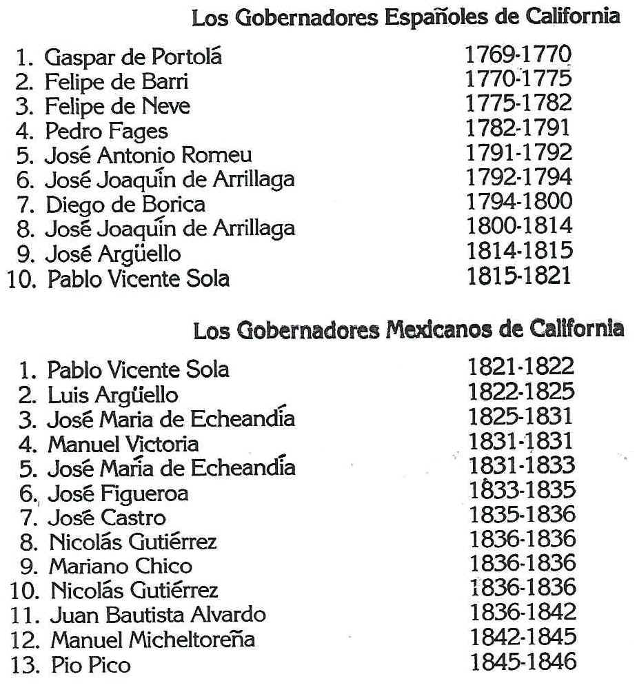 Juarez 2. Stewart 3. Ayala 4. Mcauliffe 5. Olivera 6. Porter 7. Richan 8.  Copyright © 1987, Nov 1993 By The Church Of Jesus Christ Of Latter-Day  Saints.