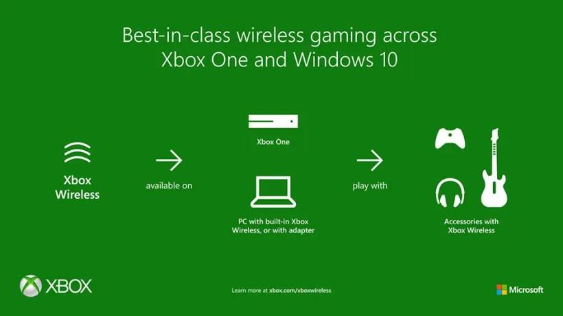 XboxWirelessHERO