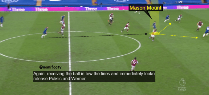 Tactical Analysis On How Chelsea Managed To Crumble A Defensive Conscious Burnley 4
