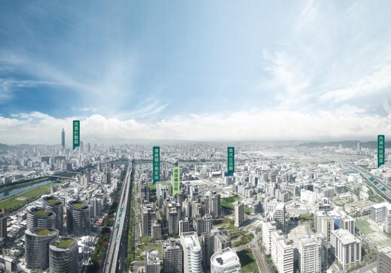 投資不動產 -啟動綠色生活圈