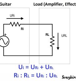 guitar output impedance thevenin internal resistance effects pedal buffer voltage divider [ 1024 x 770 Pixel ]