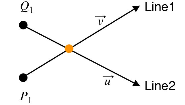 Line Equation