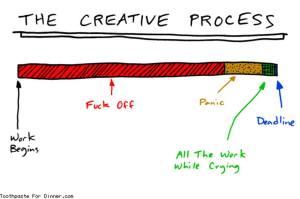 creative_process