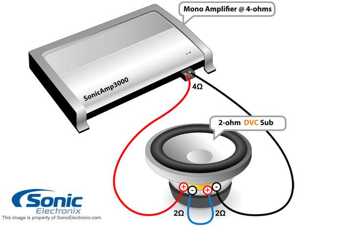 1 amp 2 subwoofer wiring diagram