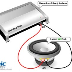 Subwoofer Wiring Diagram Dual 4 Ohm 2001 Pontiac Grand Am Engine Diagrams | Sonic Electronix