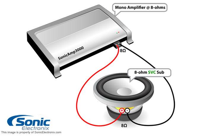 Kicker 2 Ohm Subwoofer Wiring Diagram Subwoofer Wiring Diagrams Sonic Electronix