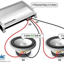 Dual 1 Ohm Wiring Diagram Eaton Iec Motor Starter Subwoofer Diagrams | Sonic Electronix