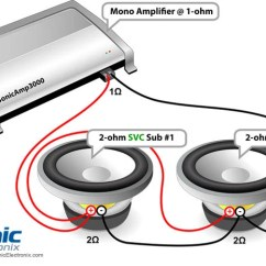 6 Ohm Subwoofer Wiring Diagrams Green Laser Diagram Data Sonic Electronix