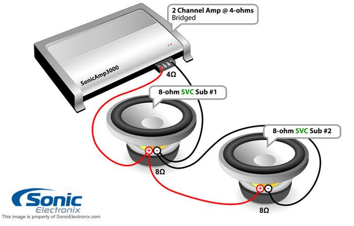 2_subs_SVC_8_ohm_2ch_bridged?resize=665%2C425 subwoofer wiring diagrams readingrat net crutchfield wiring diagrams at virtualis.co