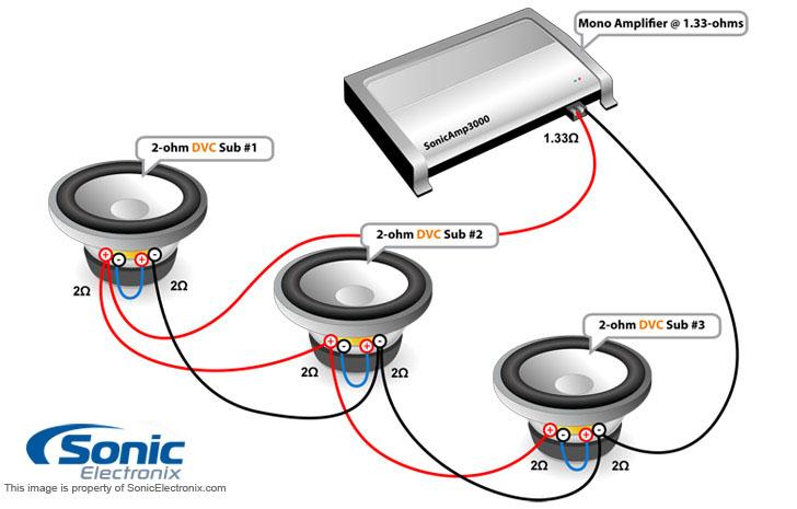 31 Sonic Electronix Wiring Diagram