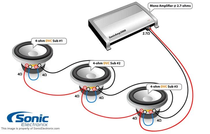 1 ohm wiring subwoofer diagrams 3 subs