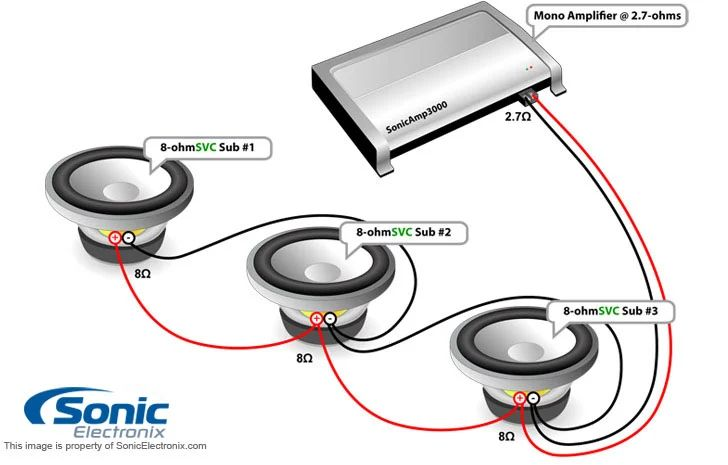 wiring diagram for 3 dvc subs on 1 amp