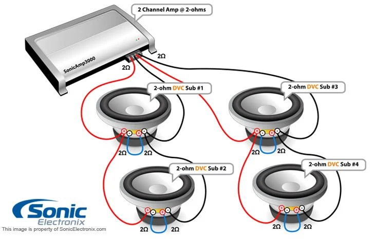 4 channel wiring diagram rover 75 electrical alpine type r swr 12d2 3000w peak 12 series dual 2 ohm high amp