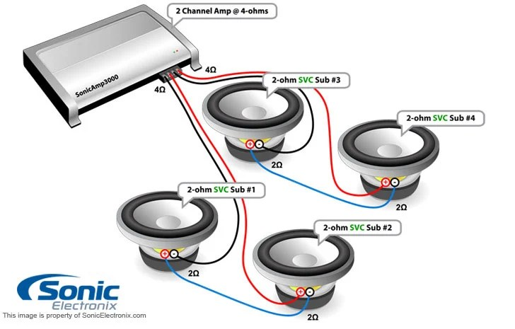 bridge 2 subwoofers wiring diagram isuzu kb 300 radio subwoofer diagrams   sonic electronix