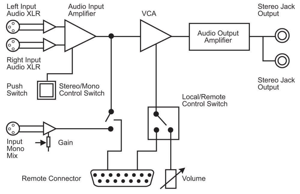 medium resolution of sonifex rb hd1 stereo headphone amplifier wiring diagram for mono headset with one volume control