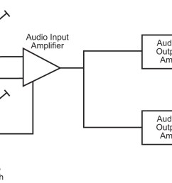 headset mic wiring diagram volume up wiring library rh 75 codingcommunity de headset with mic wiring diagram 120 xbox one headset wiring diagram [ 1256 x 633 Pixel ]