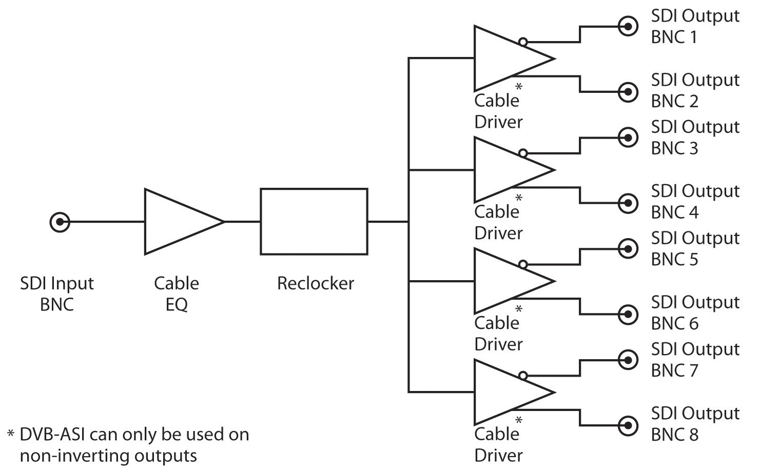 hight resolution of block diagram 2 inputs