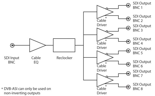 small resolution of block diagram 2 inputs
