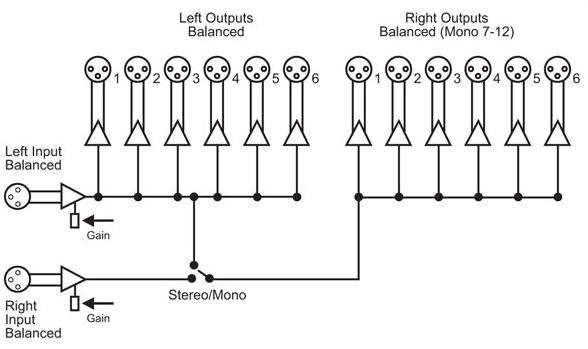 gaincontrolled amplifier circuit diagram tradeoficcom