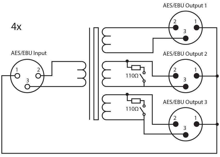 Sonifex RB-AES4X3 Quad 3 way AES/EBU splitter XLR connectors