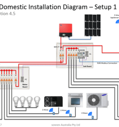 sonnen domestic installation diagram dual systems main board setup 1 option 5  [ 1208 x 720 Pixel ]