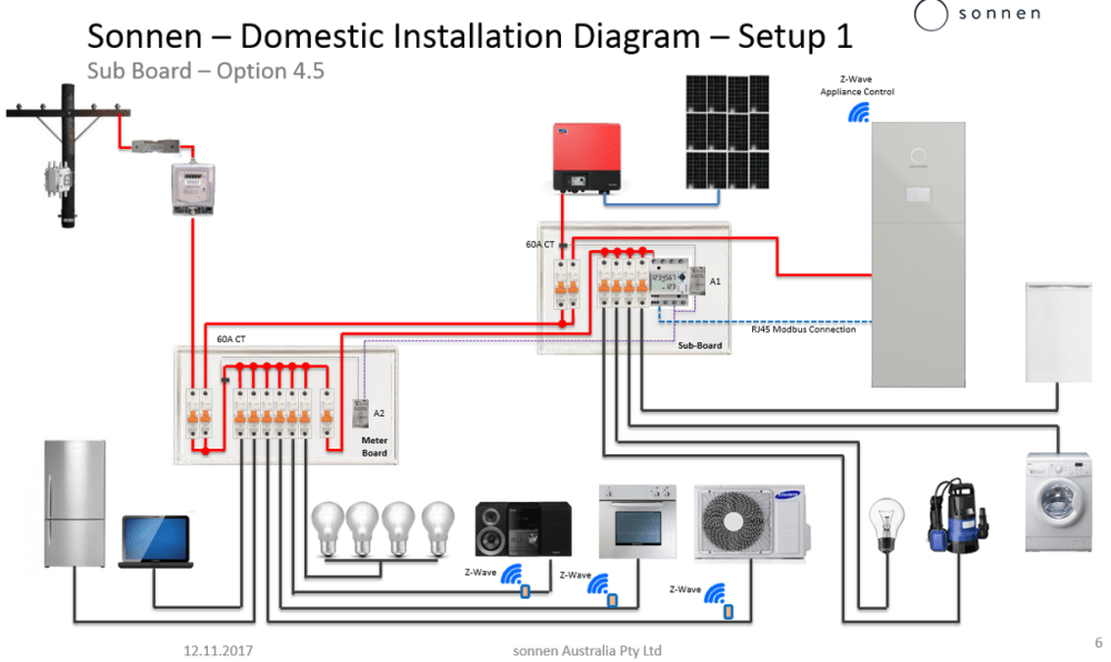 medium resolution of sonnen domestic installation diagram dual systems main board setup 1 option 5