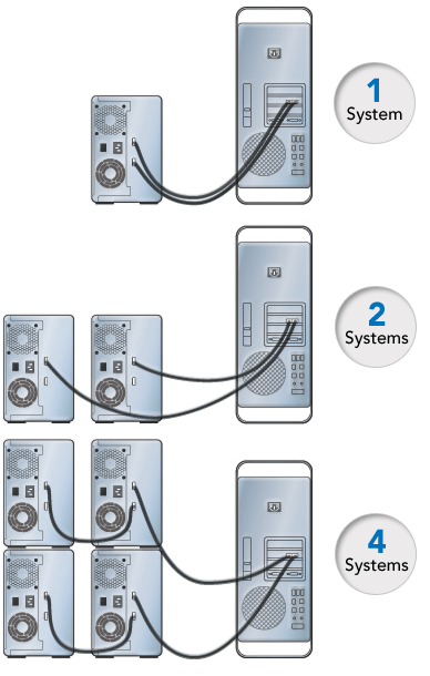 Fusion DX800RAID Expansion Configurations