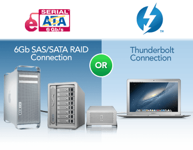 6Gb SATA/SAS RAID or Thunderbolt Connections