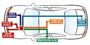Diagrams Car Alarm Wiring System Diagram Pictures
