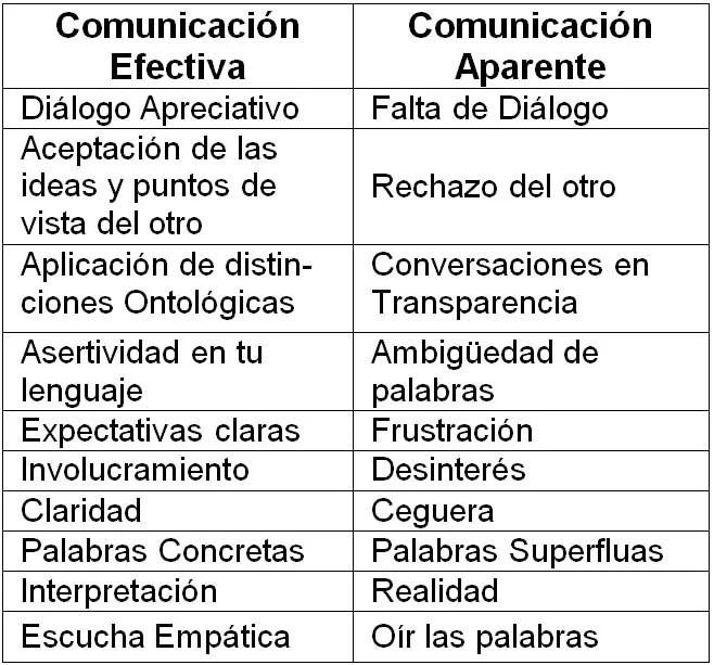 comunic