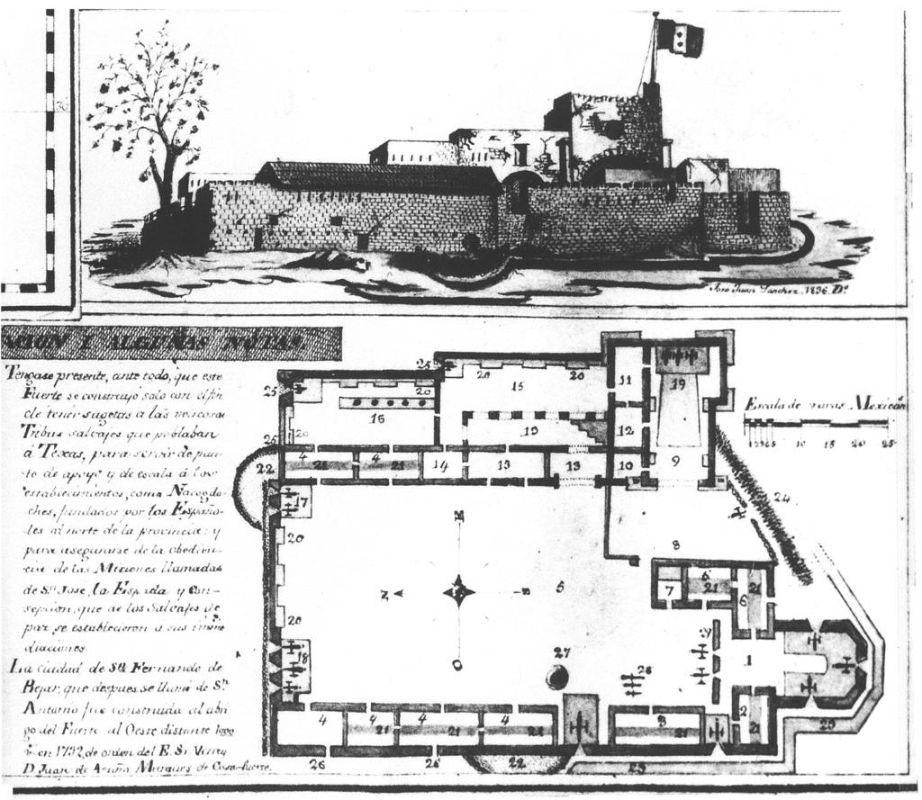 Best Templates: Diagram Of The Alamo