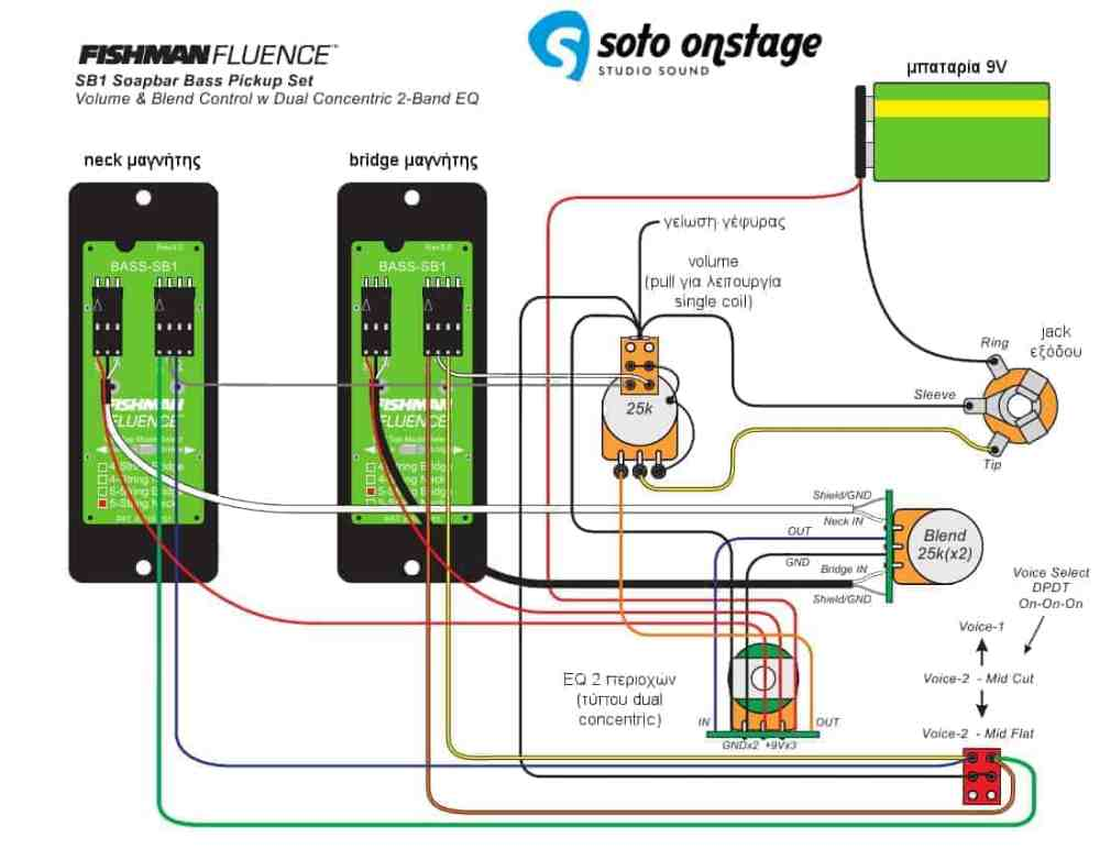 medium resolution of fishman modem wiring diagram wiring diagrams fishman modem wiring diagram